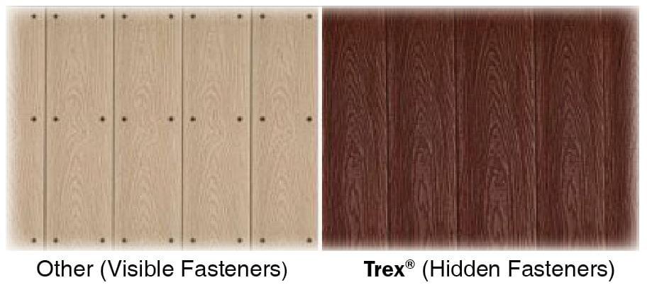 Trex Hideaway Hidden Deck Fasteners